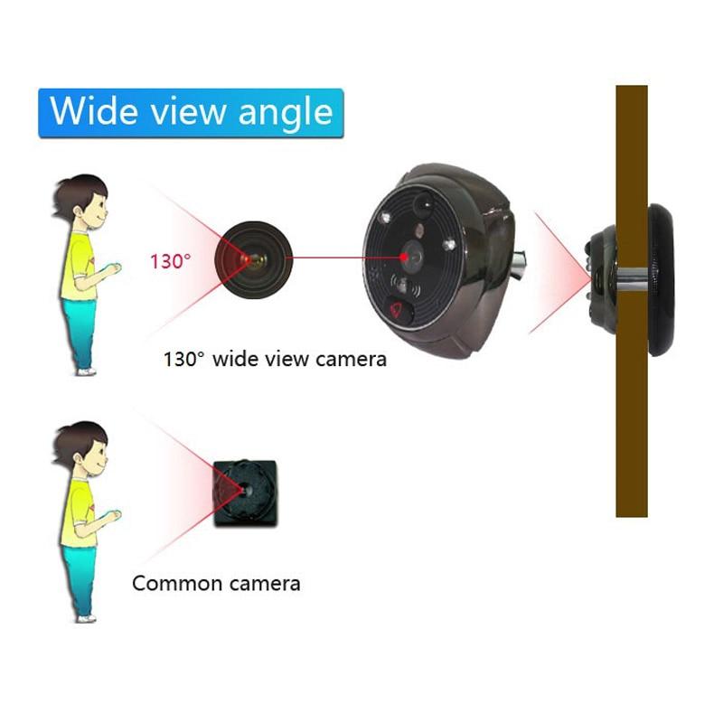 ROLLUP IHome3 Wireless WiFi Peephole Door Camera Doorbell Video IP Doorbell IR PIR Motion Detect Alarm Only Doorbell Shipment