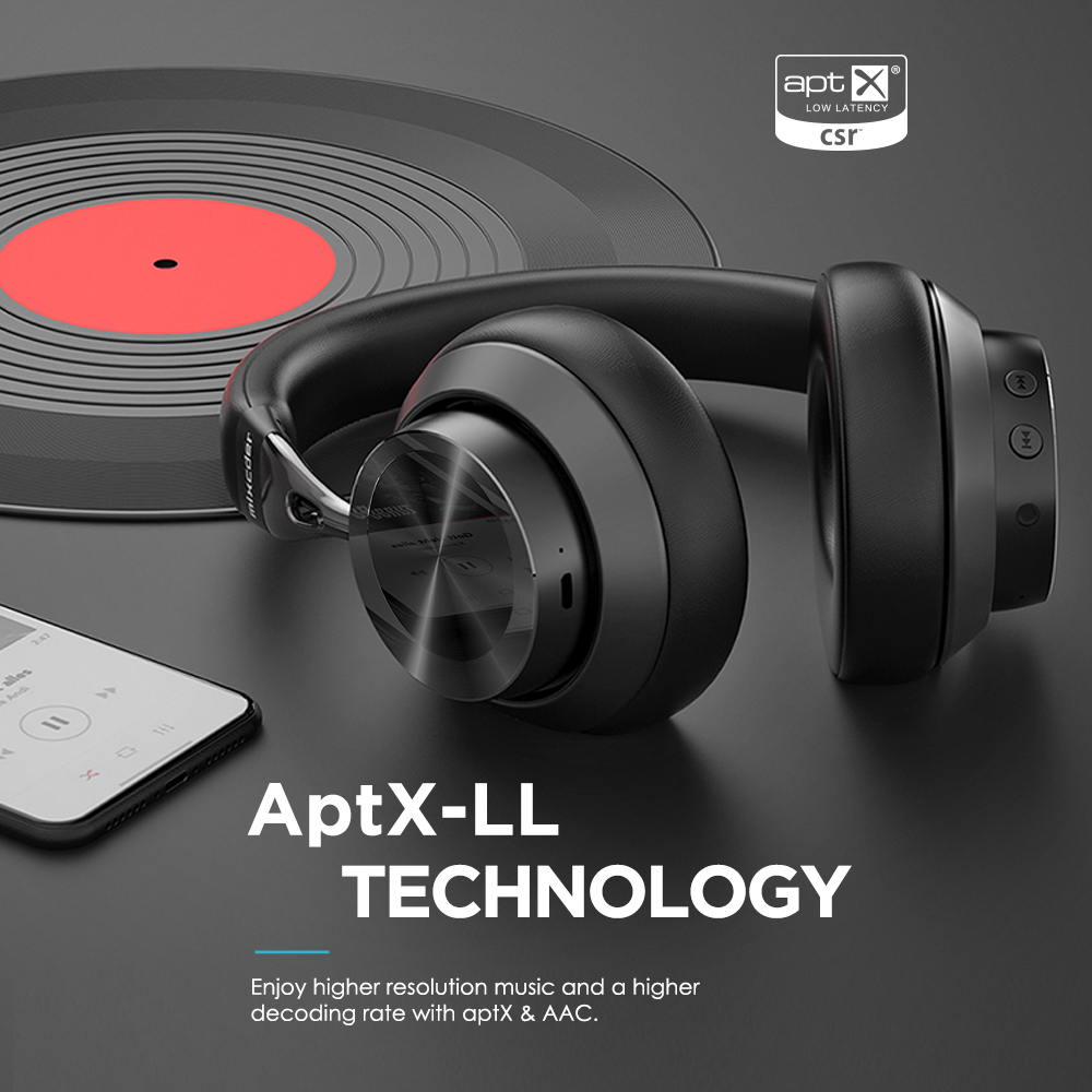 Mixcder E10 Wireless Headphones aptX Low Latency HD Bluetooth 5.0 Headset 40mm Active Noise Cancelling for Mobile Phones PC TV