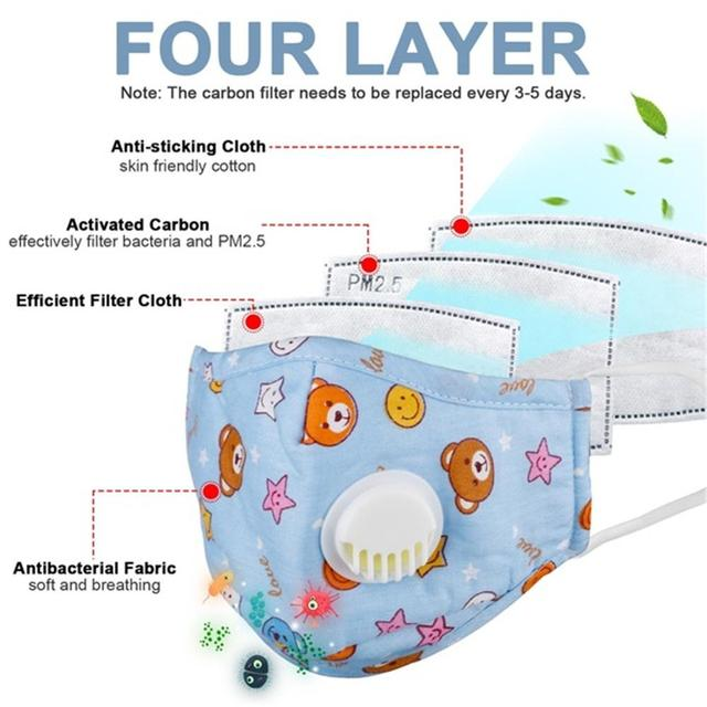 4 Layer Kids Mask Reusable Children Mask with 10 Filters Kids Mouth Mask Anti-Fog Haze Dust Pm 2.5 Face Mask Breathable Valves 4