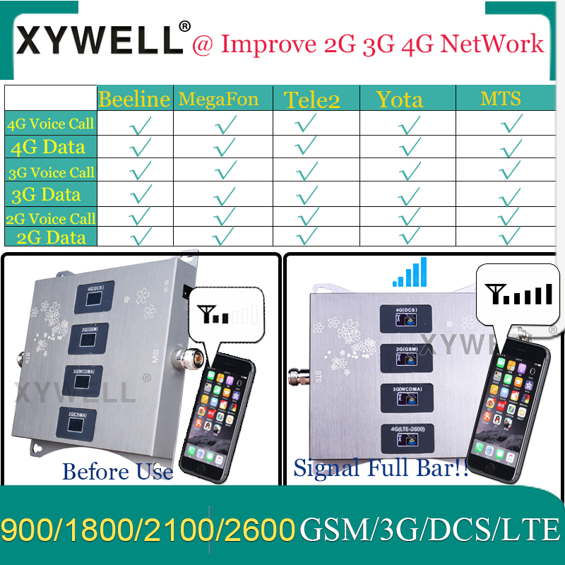 900/1800/2100/2600mhz Four-Band Cellular amplifier 4G 3G GSM Phone Signal Booster GSM DCS WCDMA LTE 2G 3G 4G Cellular Repeater 3