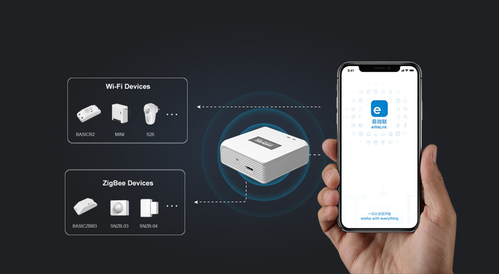 Itead SONOFF ZBBridge Smart Zigbee Bridge Remotely control ZigBee and Wi-Fi devices on eWeLink APP Works With Alexa Google Home