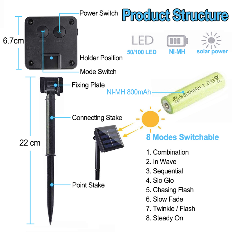 cheapest T-SUNRISE Waterproof IP65 Outdoor Garden LED Solar Light Super Brightness Garden Lawn Lamp Landscape Spot Lights