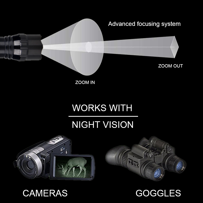 lowest price BORUiT D25 Dual XM-L2 LED Mini Headlamp 6-Mode 5000LM Powerful Headlight Rechargeable 18650 Head Torch for Camping Hunting