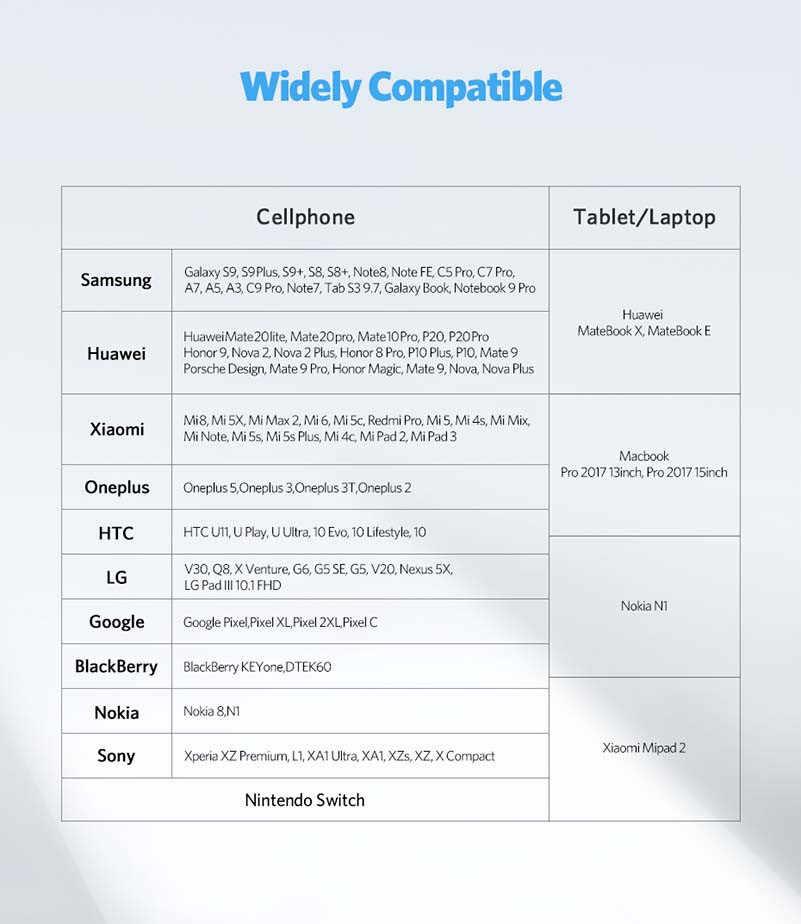 Ban Đầu USB Type C Sạc Nhanh Mi Cro Cáp USB Cho iPhone Samsung Galaxy S9 S8 Note 10 8 Tiểu Mi Mi 8 Huawei Đỏ MI 4 Trong 1 2 M