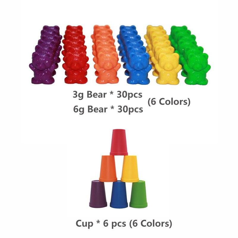 1 набор, счетные медведи, штабелирование чашек-Монтессори, радужная игра, обучающая Сортировка цветов, игрушки для малышей - Цвет: Set I