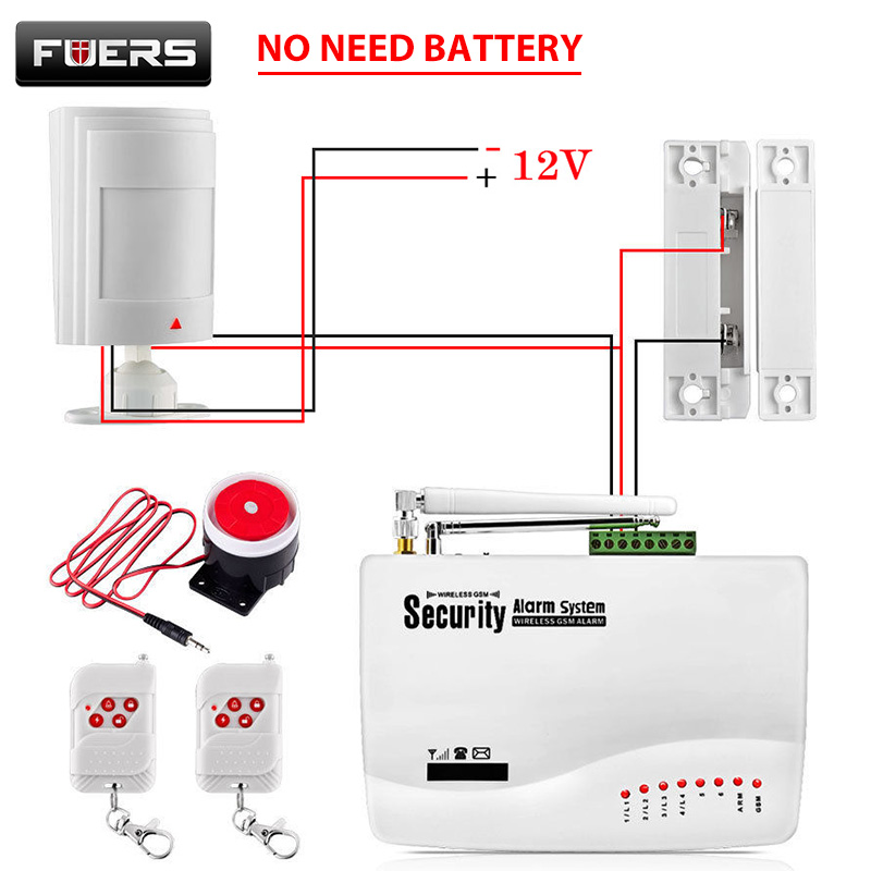 FUERS Russian English Voice Wired GSM Alarm System Dual Antenna GSM Home Alarm Security App Control Protection Auto Dial DIY(China)