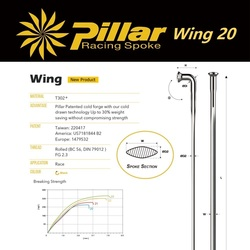 Pillar Steel Material Spokes Wing 20 Series Newest 3D Force PSR Straight Pull For Road Bike And Mtb Wheel