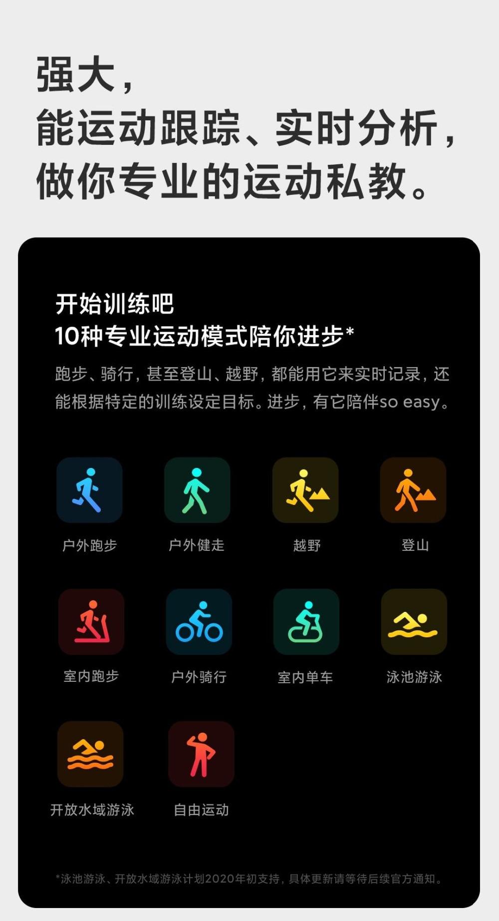 Newest Xiaomi Watch (15)