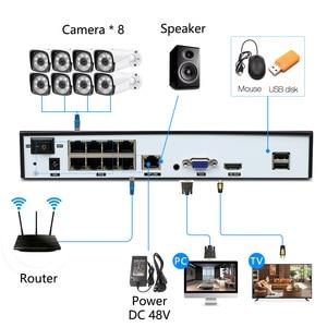Image 2 - H.265 8ch * 5MP 4ch/8ch Poe Netwerk Video Recorder Surveillance Poe Nvr 4/8 Kanaals Voor Hd xmeye Ip Camera Poe 802.3af Onvif