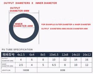 Image 5 - 40 м Пневматические черный транспорта OD 4/6/8/10/12/14/16 мм ID 2,5/4/5/6.5/8/10/12 мм красные, синие труба из ПУ воздушный шланг фильтр