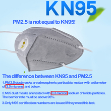 In Stock Fast Ship Hot Sale KN95 Anti Dust and Bacteria Proof Breathable with 95% Filtering Function of Breathing Valve Mask N95