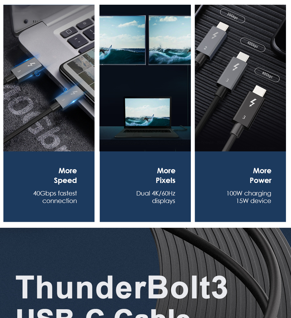 Thunderbolt 3 Cable Certified 40Gbps Type C to C USB Fast