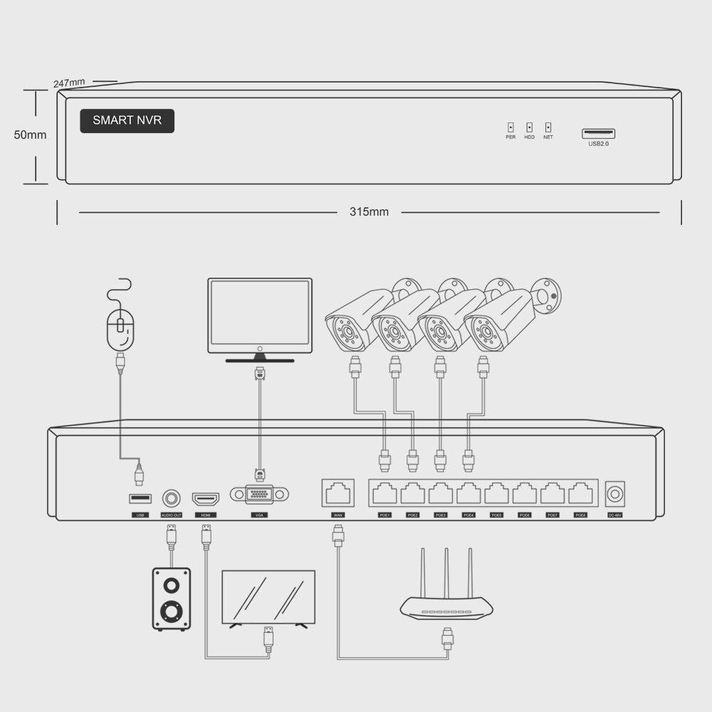 Новый 8-канальный POE 5MP NVR H.265 NVR Onvif сетевой видеорегистратор 1 HDD 24/7 записывающая IP камера Onvif 2,6 TUTK P2P система G. Ccraftsman