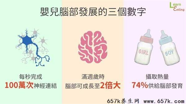 婴儿奶粉DHA是不是越高越好 留住营养才是关键