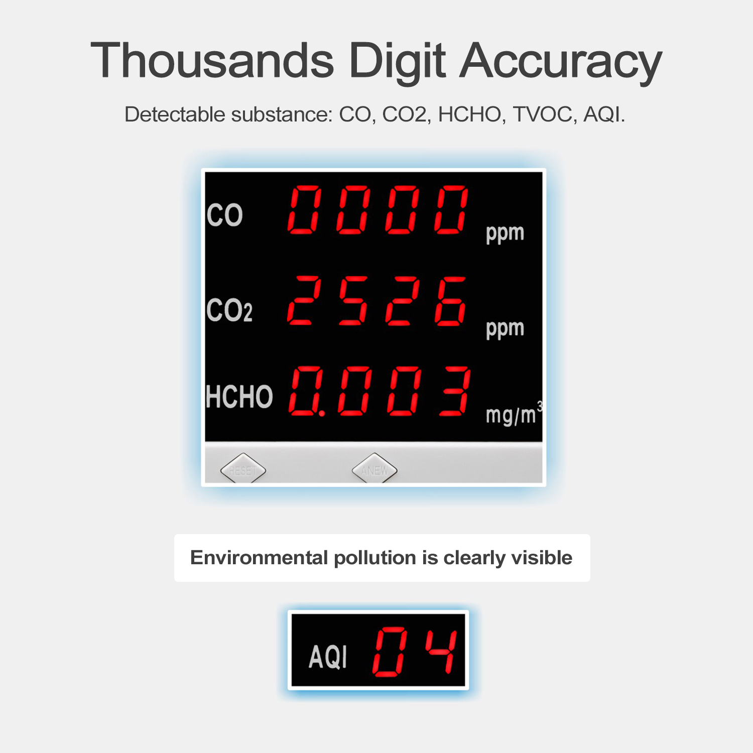 Digital Indoor/Outdoor CO/HCHO/TVOC Tester CO2 Meter Air Quality Monitor Detector Multifunctional Household Gas Analyzer