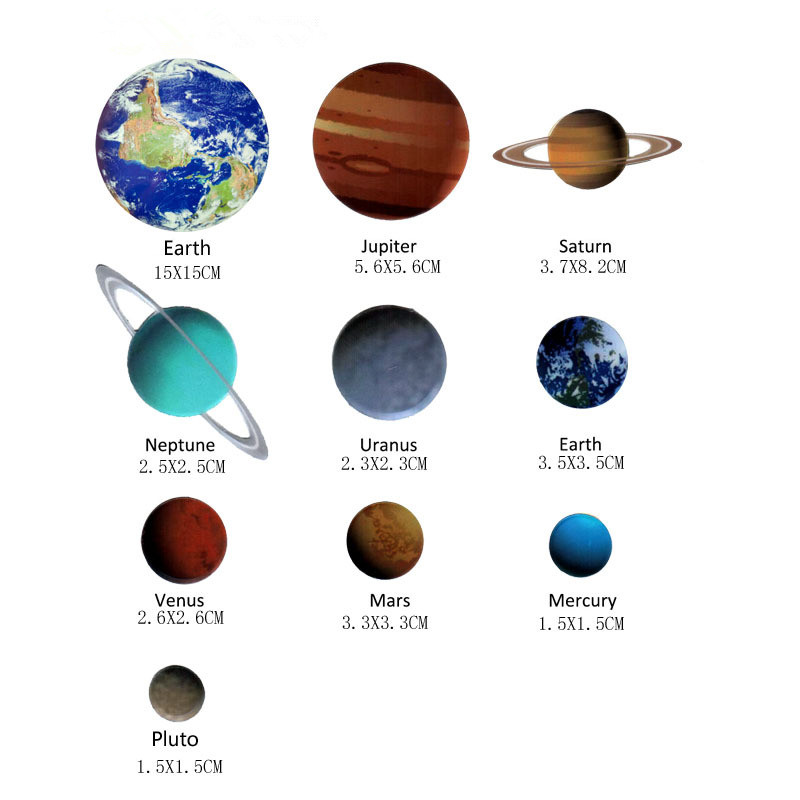 1Set Planet Solar System Fluorescent Wall Stick The Universe Planet Galaxy Children Room Bedroom Luminous Wall Stickers