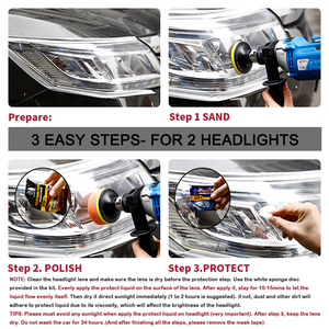 Image 4 - LUDUO DIY Headlight Restoration Polishing Kits Headlamp Clean Paste Systems Car Care Wash Head Lamps Brightener Refurbish Repair