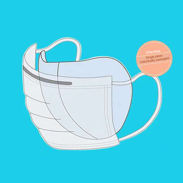 10/20 /50pcs Face Mask Filters PM2.5 Mouth Mask Anti Dust Mask Filter Windproof Mouth-muffle Bacteria Proof Flu Masks Access y 1