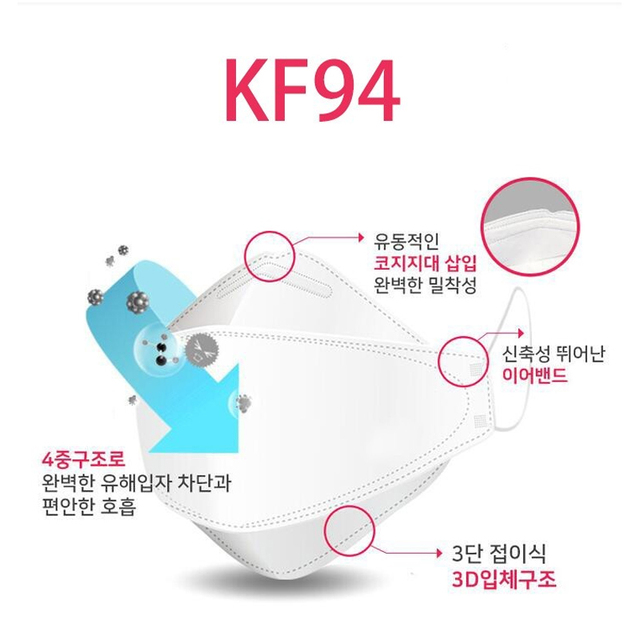 In Stock KF94 50PCS Pm2.5 Fine Dust Proof Anti-bacterial Mask Infectious Disease Protection Mask Antivirus and flu Mask Adult 1