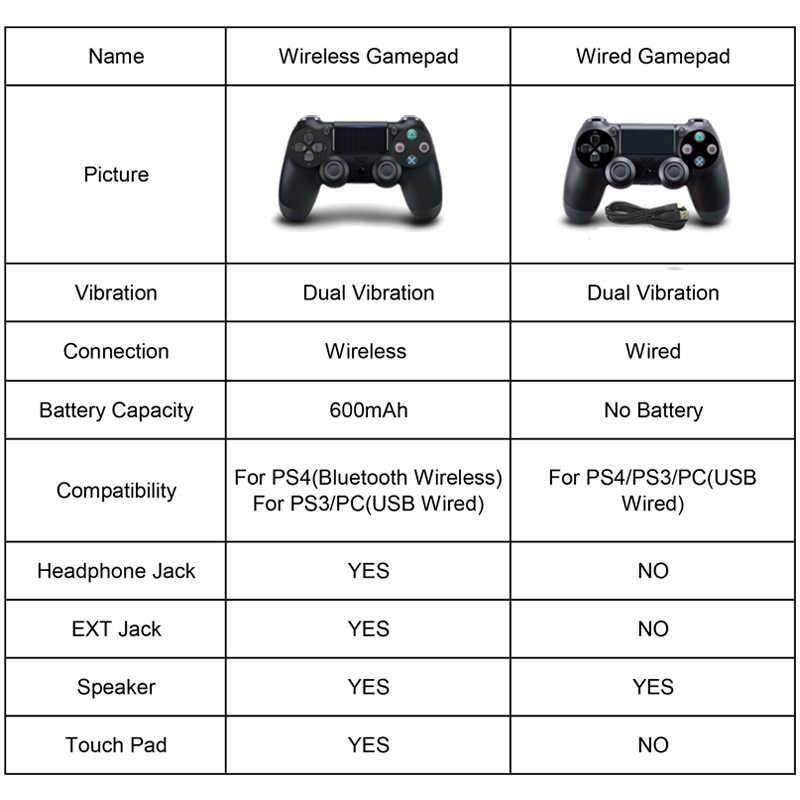 Bluetooth Nirkabel/Kabel Joystick untuk PS4 Controller Cocok untuk Mando PS4 Konsol untuk PlayStation DualShock 4 Gamepad untuk PS3