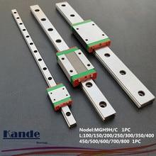 MGN9 CNC 9mm miniature…