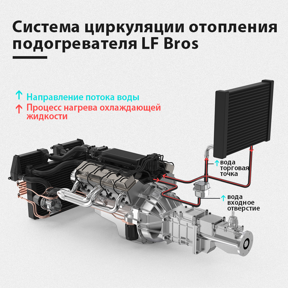 LF Bros Engine preheater 1500W car coolant heater 220V 240V parking heater suitable for cars below 1.8L exhaust 3