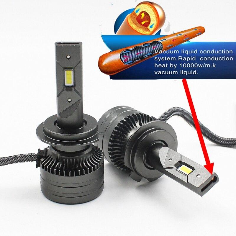 80W 10000LM F3S Car LED H4 Headlights Bulb H7 H11 H8 9005 9006 9004 9007 H1 Car LED Headlamp Kit Fog Lamp