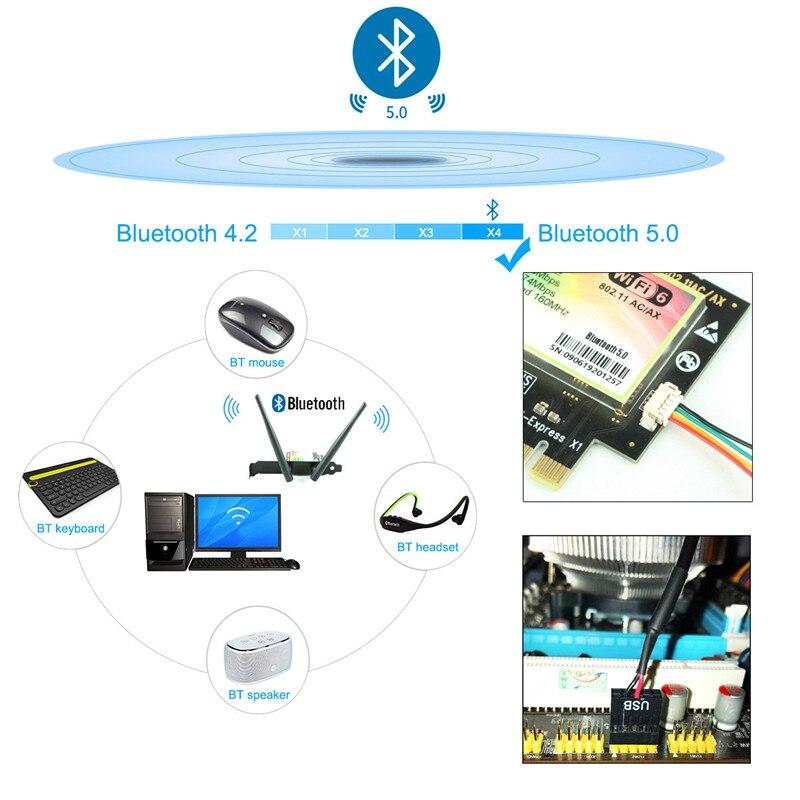 Ubit Bluetooth 5.0 | 2.4Gbps Pcie carte Wifi Gigabit double bande carte réseau Wifi 6 AX200 adaptateur sans fil pour pc de bureau Windows 3