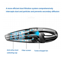 Handheld Vacuum Wireless Powerful Cyclone Vacuum Cleaner Portable Rechargeable Vacuum Cleaner For Car Room Pet Hair цена и фото
