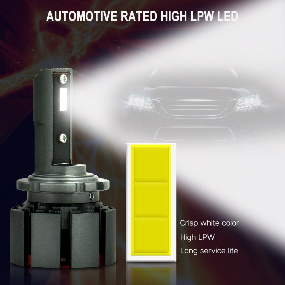 SINOLYN Би светодиодный H4 9003 автомобильный световой проектор фары объектив 5500K для фар модифицированный DIY EMC Decorder Canbus Mini 1,5 дюймов - 4