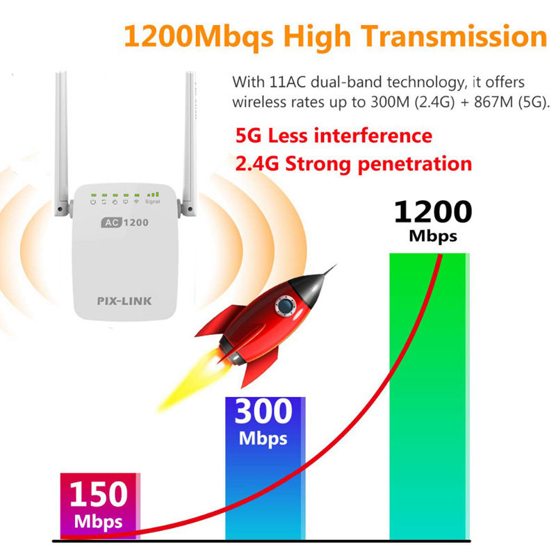 FFYY-PIX-LINK 1200Mbps Wifi Range Extender Wireless Repeater Wifi Extender Internet Signal Booster Mit Externe Antennen Volle C