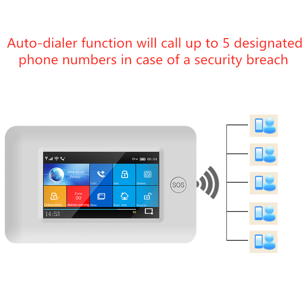 3G Version TFT Alle Touch Screen WIFI GPRS Drahtlose APP Fernbedienung Smart Home Security Alarm Systeme Für IOS /Android System - 5