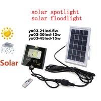 https://i0.wp.com/ae01.alicdn.com/kf/H661a3ea2e66f44158fac8949f0141cf0v/LEDโคมไฟพล-งงานแสงอาท-ตย-โคมไฟต-ดผน-งก-นน-ำประหย-ดพล-งงานStreet-Garden-YARD-Security-Lightจ-บเวลาแยกMount-indo.jpg