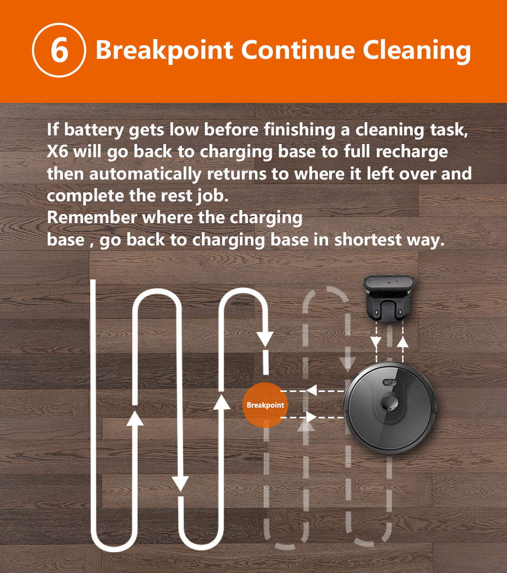 H66211b19878d48dbb24815da0971b35e2 ABIR X6 Robot Vacuum Cleaner with Camera Navigation,WIFI APP controlled,Breakpoint Continue Cleaning,Draw Cleaning Area,Save Map