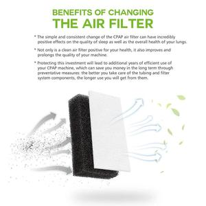 Image 3 - CPAP Filters CPAP Foam Filters and Ultra Fine Filters For Philips Respironics M Series, PR System One and SleepEasy Series