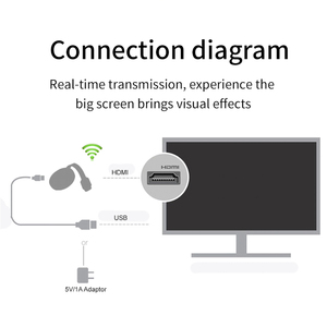 Image 5 - Kebidumei G6 TV Stick HD 1080P WiFi Display Receiver Dongle for Anycast HDMI for Android iOS for DLNA Airplay PK M2 TV Stick