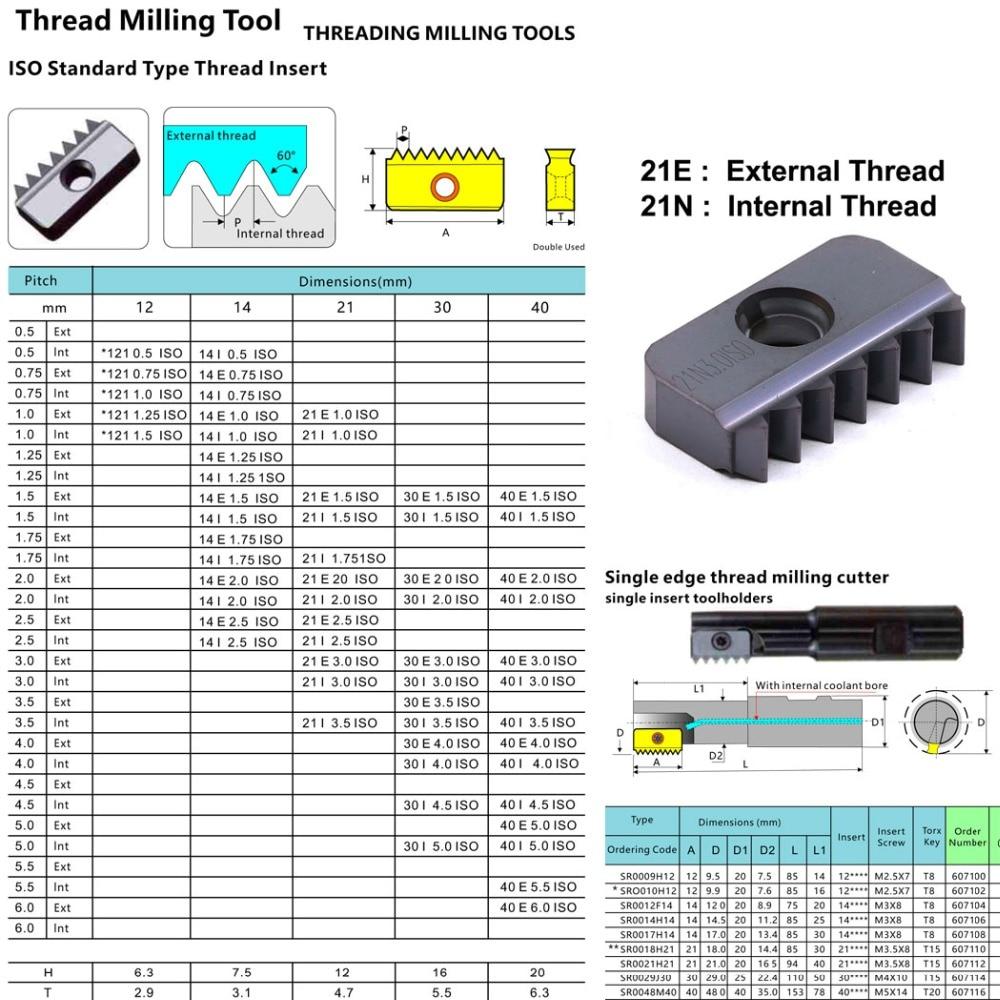 21-N-Thread-Milling-Inserts