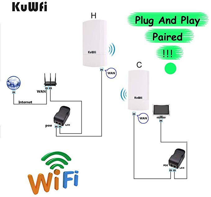 cheapest High Power  Wireless wi fi Router 500mW 300M 1200Mbps Outdoor AP Wide-Area Wi-Fi Amplifier With 360-Degree Omnidirection Antenna