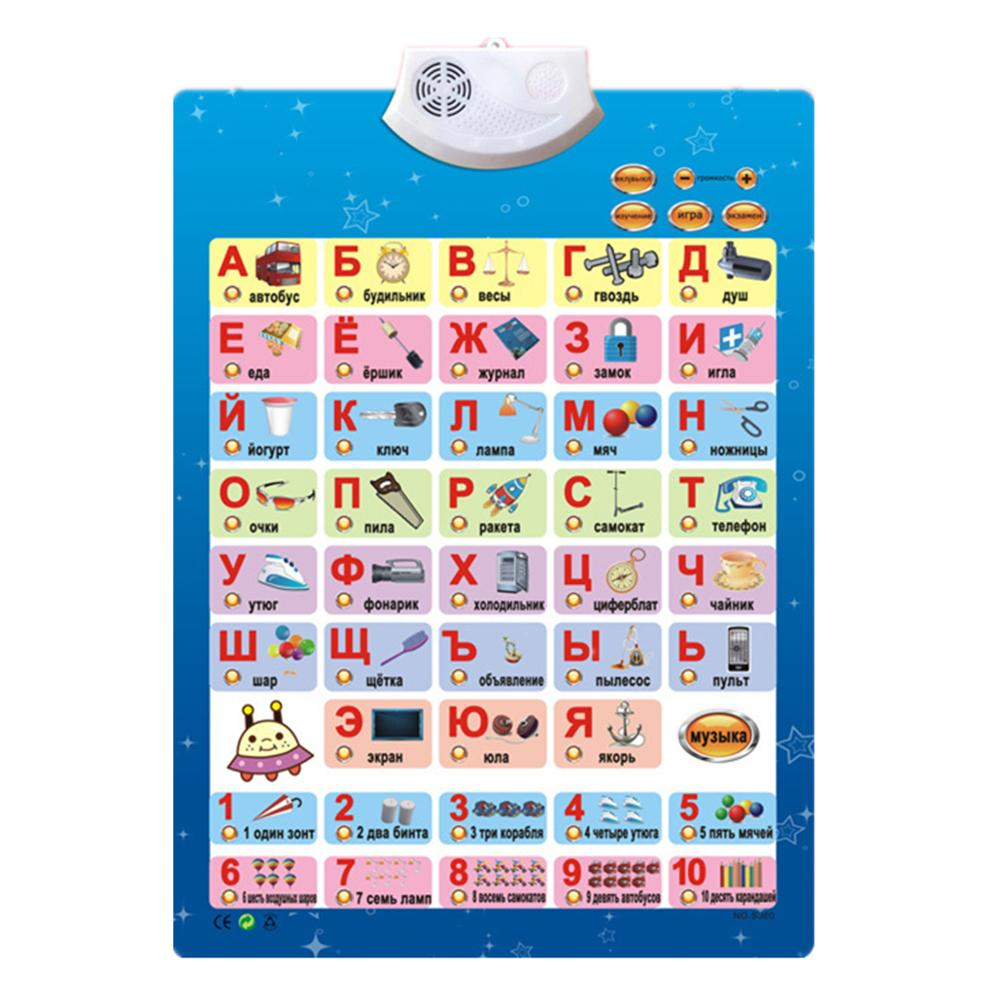 Russian Music Alphabet Talking Poster Russia Kids Education Toys Electronic ABC Poster Educational Phonetic Chart Baby Toy