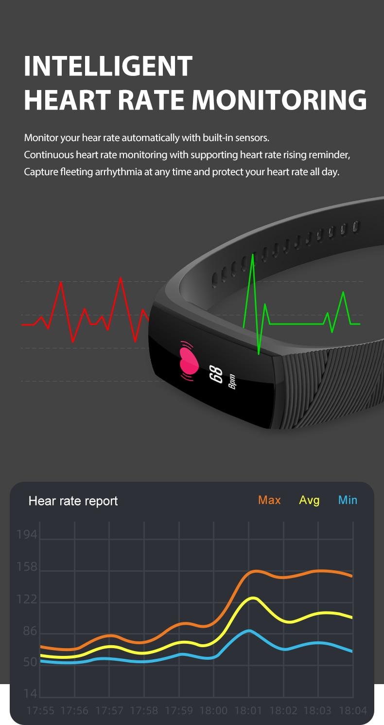 banda pressão arterial atividade rastreador saúde