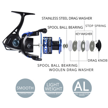 Amazing Reel for Bass Winter Fishing 100% Original Fishing Reels cb5feb1b7314637725a2e7: Centron|Summer