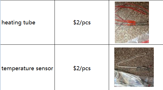 spare part for machine