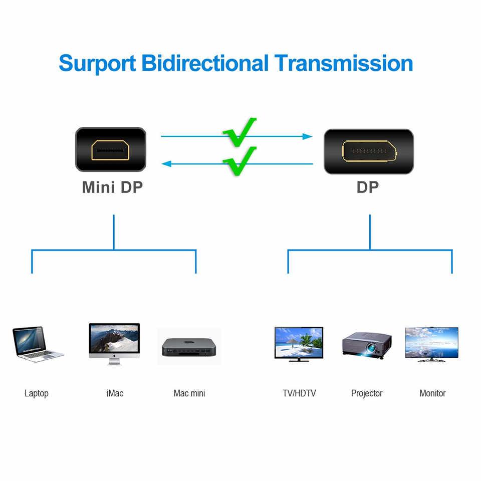 Navceker 4K @ 144Hz Thunderbolt Mini Displayport a Displayport 1,4 adaptador de Cable Mini DP a DP Cable convertidor de Cable DP MacBook