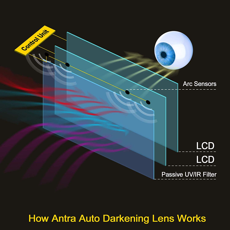 Energia Solar Auto Escurecimento Capacete de Soldagem com AntFi Smartlife X60 6 Ampla Faixa de Sombra - 3