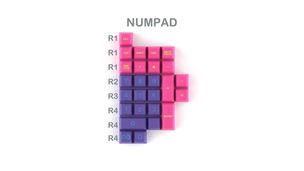 03-CYBERPUNK PUMPER Numpad