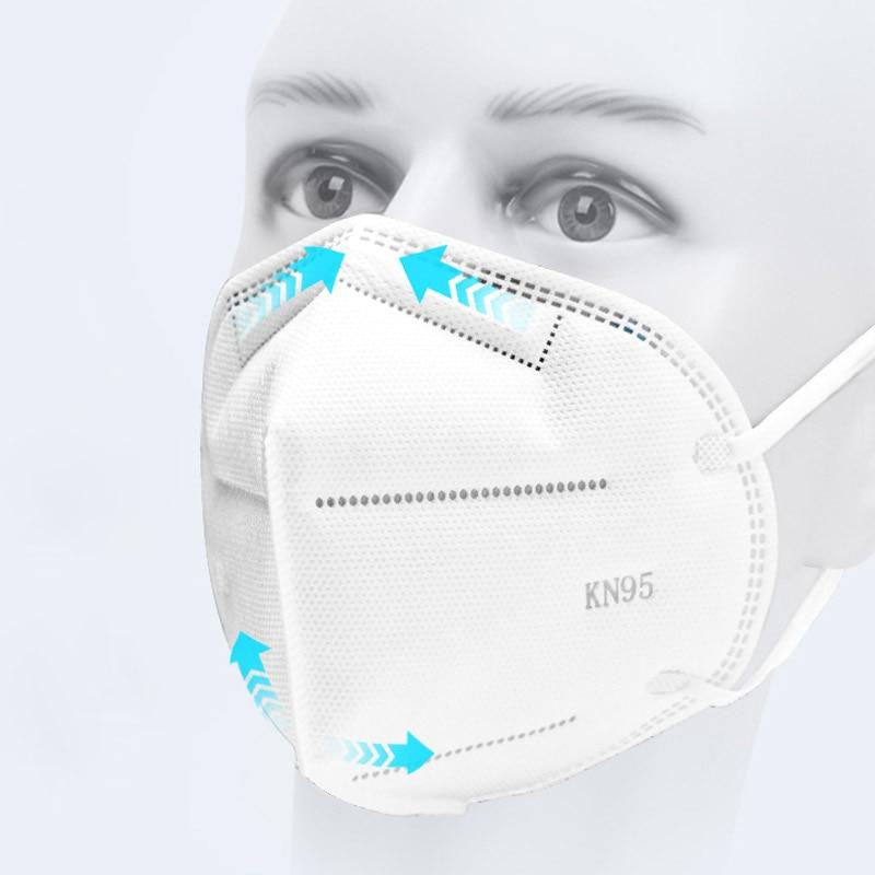 10PCS N95 Masks 95% Filters Dustproof Anti-Virus Against Flu 5-Layer Filter KN95 Half Face Mask Keep Your Family Safe Masks