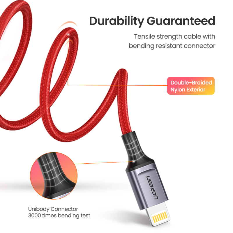 Image 5 - Ugreen USB Cable For iPhone Cable Lightning 2.4A Fast Charger For iPhone 11 Pro Max Xs Max XR X 8 7 6 5 iPad iPod Data Wire CordMobile Phone Cables   -