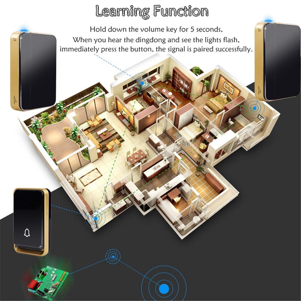 Image 4 - SMATRUL self powered Wireless DoorBell Waterproof no battery EU UK plug smart home Door Bell chime 1 Transmitter 1 2 Receiver-in Doorbells from Home Improvement