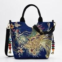Shoulder Bags Blue