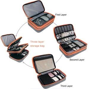Image 5 - Tre Strato di Accessori Elettronici Organizzatore, Borsa Di Stoccaggio con la Parte Anteriore Della Tasca di Viaggio Organizzatore del Cavo di Grande Capacità per iPad